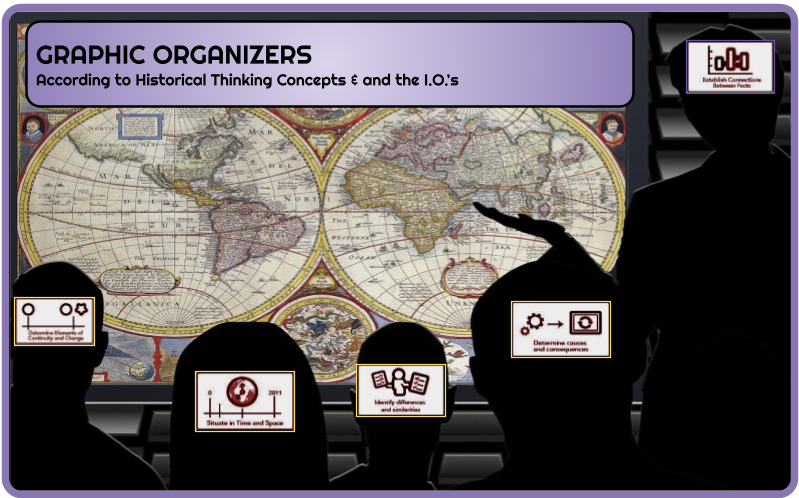 Graphic Organizers Collections