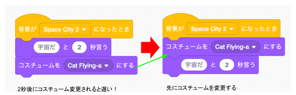 Scratch(スクラッチ)ブロックの順番を考えよう