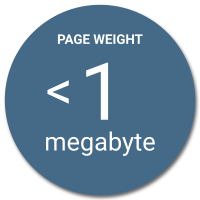 Page weight should be less than 1 megabyte.