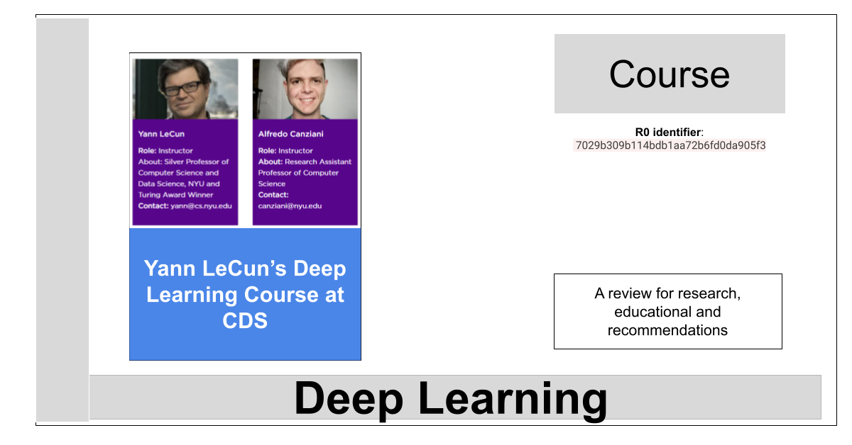 R0identifier_ 7029b309b114bdb1aa72b6fd0da905f3-Yann LeCun's Deep Learning Course at CDS