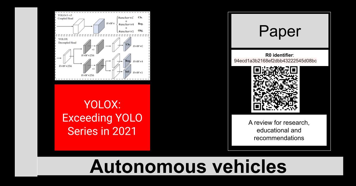 R0:94ecd1a3b2168ef2dbb43222545d08bc-YOLOX: Exceeding YOLO Series in 2021