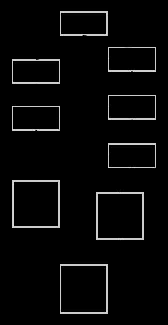 Math Flowchart