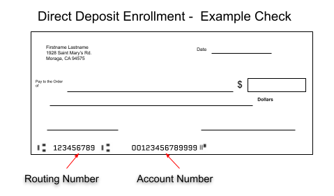 A fictitious check that displays the location of the routing and account number.
