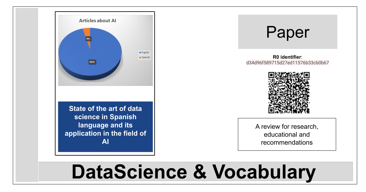 R0:d34d96f589715d27ed1157State of the art of data science in Spanish language and its application in the field of AI6b33cb0b67-