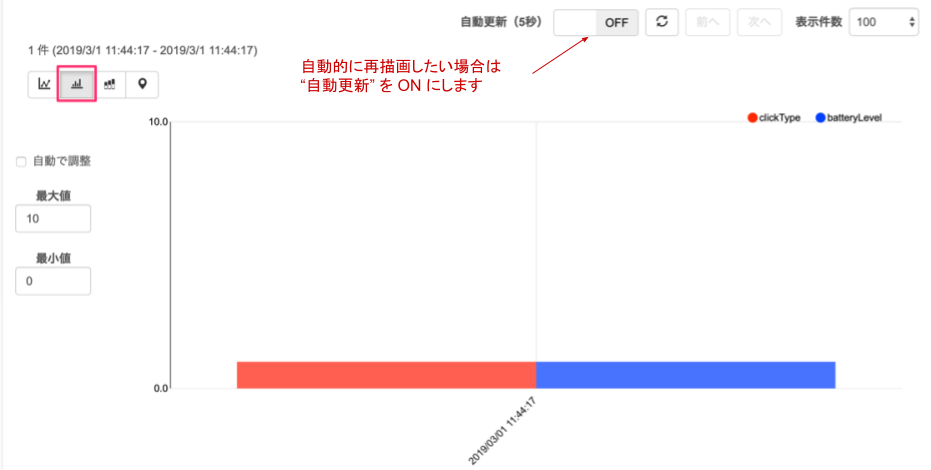 kintone-devCamp2019 / dataview