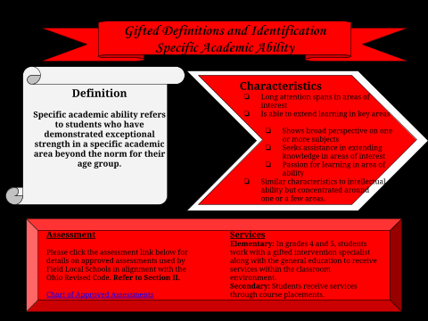 Gifted and Talented Identification for Specific Academic Abilities, definition, charcteristics and assessments
