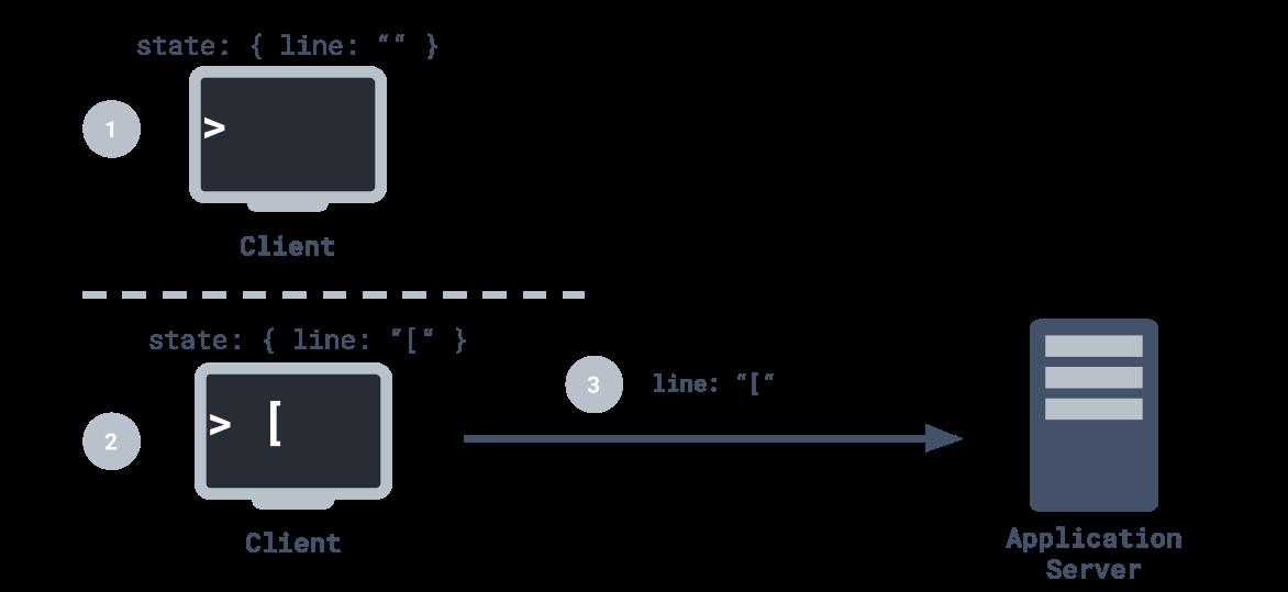 input sync 1
