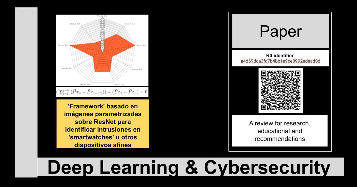 R0:a4d69dca3fc7b4bb1e9ce3992edead0d-'Framework' basado en imágenes parametrizadas sobre ResNet para identificar intrusiones en 'smartwatches' u otros dispositivos afines