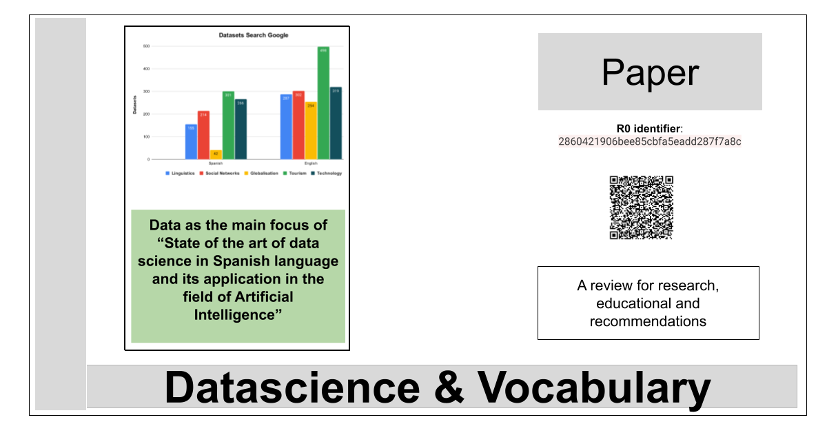 """R0:2860421906bee85cbfa5eadd287f7a8c-Data as the main focus of """"State of the art of data science in Spanish language and its application in the field of Artificial Intelligence"""""""