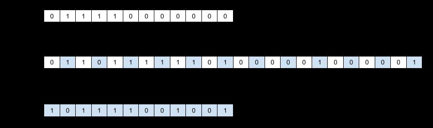 geohash encoding