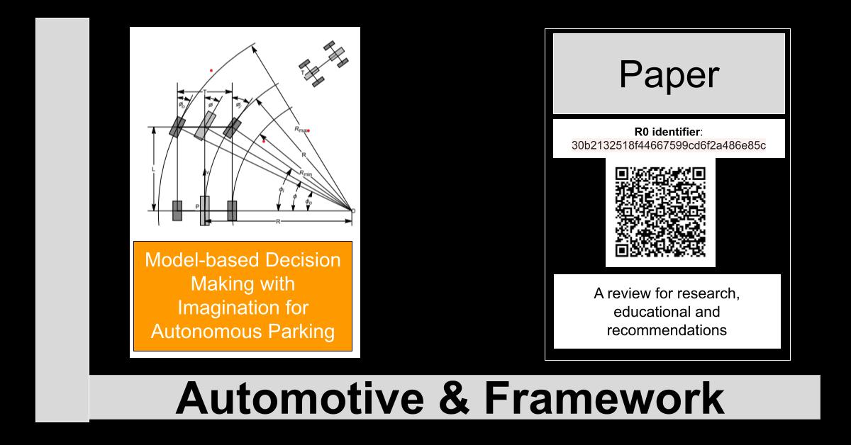 R0:30b2132518f44667599cd6f2a486e85c-Model-based Decision Making with Imagination for Autonomous Parking