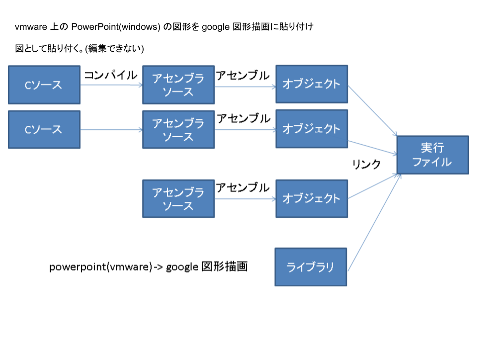 powerpoint/windows/vmwareから