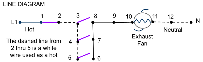 a line diagram and wiring schematic of a fan controlled by 3 single pole  switches