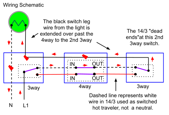 in this example the switch leg is extended over to the common on the dead  end 3way