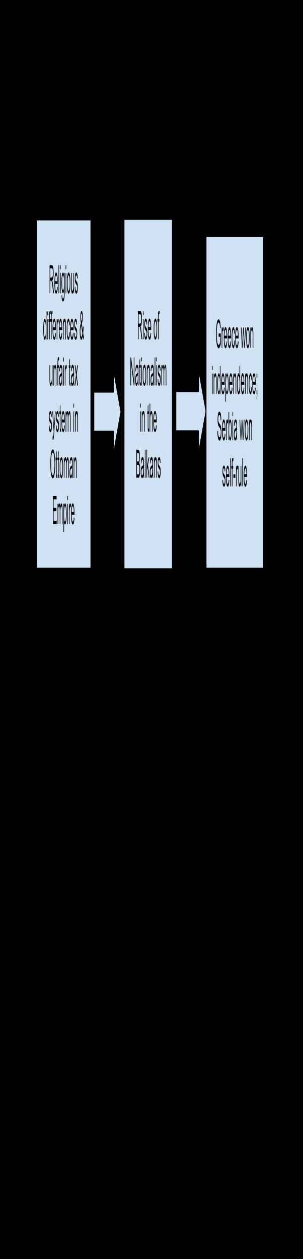 external image image?w=602&h=170&rev=25&ac=1