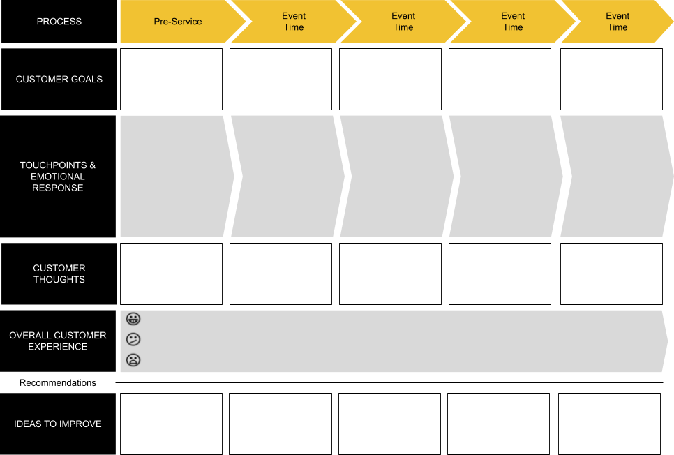 Journey Map Template CUSTOMER JOURNEY MAP TEMPLATE FILE
