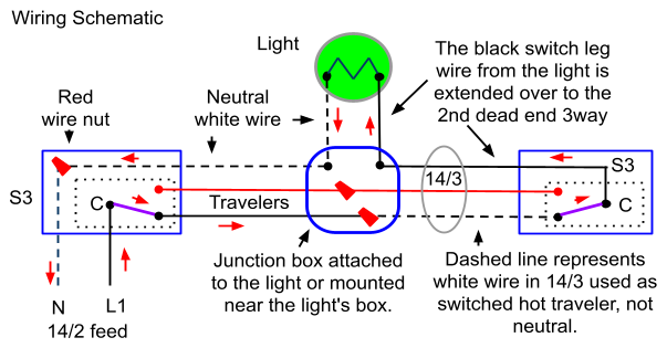 3 Way Switch Wiring Methods: Dead End and Radical S3