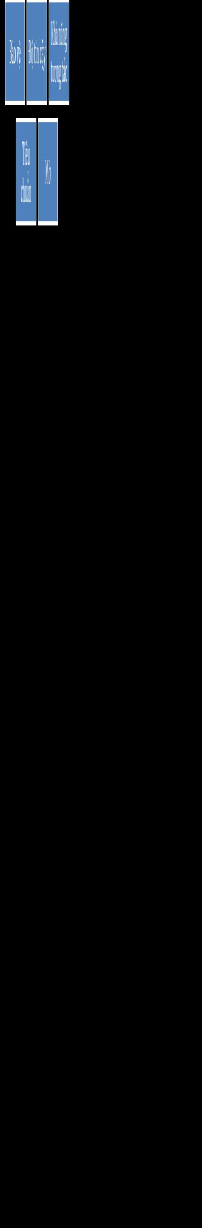 AMQP properties