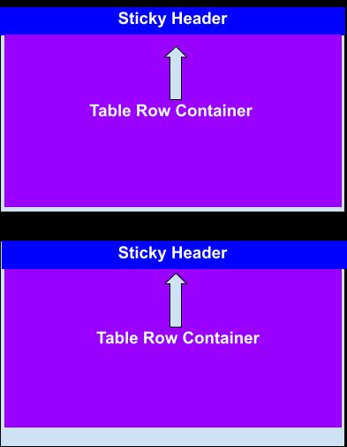 cdk-data-table Design Doc