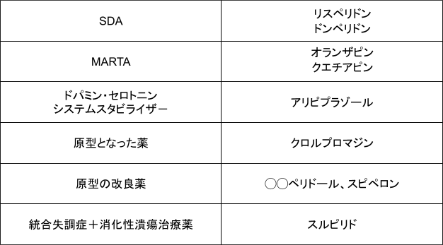 セロトニン 過剰