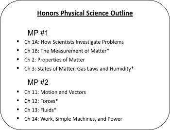 Honors Physical Science Syllabus - Science with Shimp
