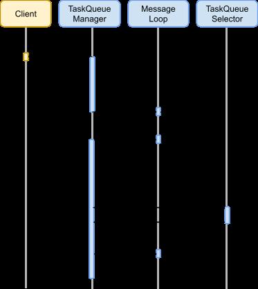Blink Scheduler Refactor