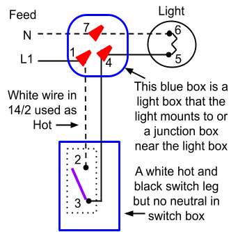 Single pole switch wiring methods electrician101 compare the wiring schematic above with the photo below notice that electrical current still flows from the hot l1 through the switch 23 to the asfbconference2016 Image collections