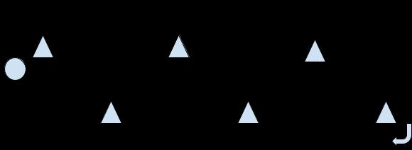 Cone dribbling drill diagram (Individual soccer drills)