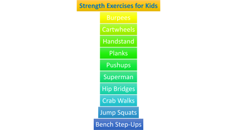 How to make your child physically strong?