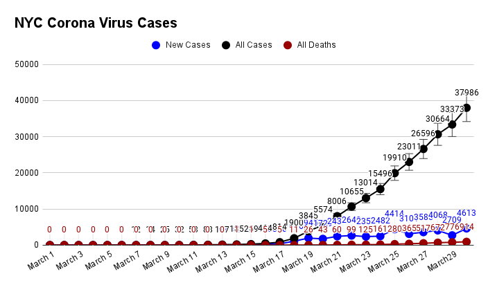 corona-virus-covid-19-in-nyc