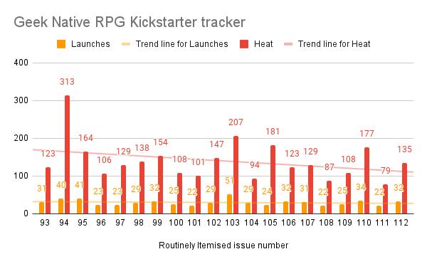 Kickstarter RPG heat