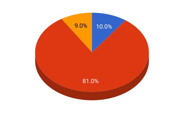 Bates College student population